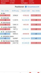 Trading results Juergen Pallien 1Million challenge Wealth15